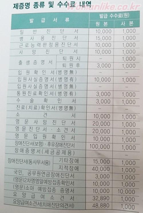 서울 아산병원 퇴원 (3)